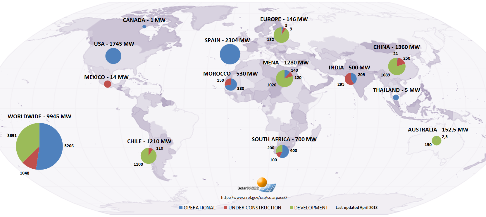 Csp Projects Around The World Solarpaces