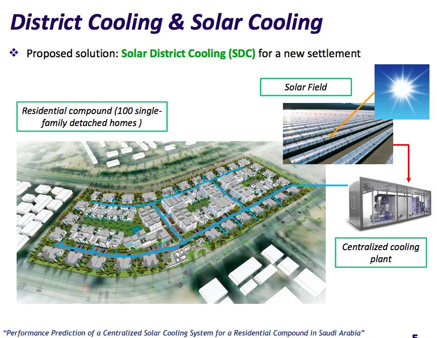 Study Investigates Solar District Cooling Potential for Saudi Arabia