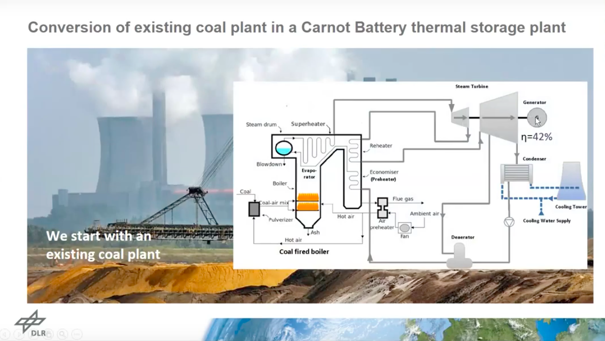 Carnot batteries in disused coal plants