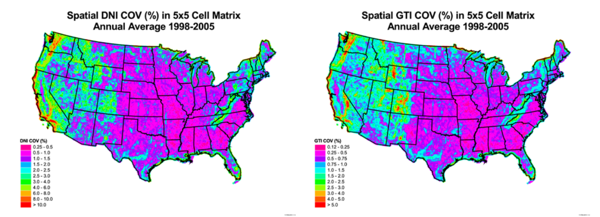 . Spatial variability in DNI (left) and GTI (right)
